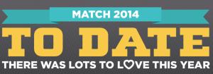 match 2014
